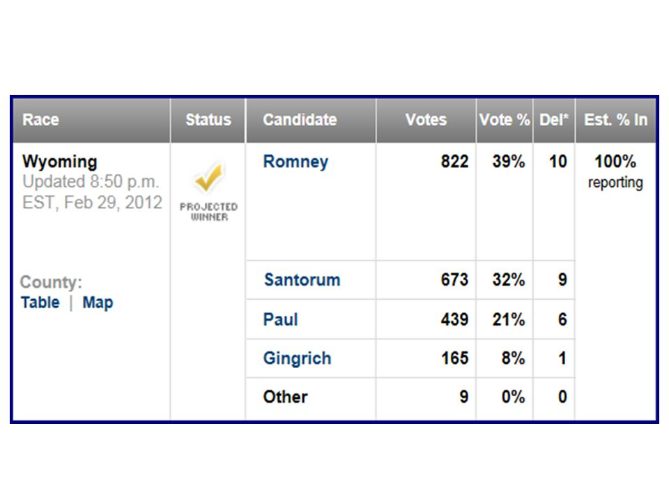 Gaffes keep Romney playing defense