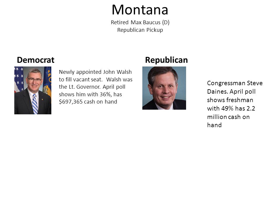 Montana Retired Max Baucus (D) Republican Pickup DemocratRepublican Newly appointed John Walsh to fill vacant seat. Walsh was the Lt. Governor. April