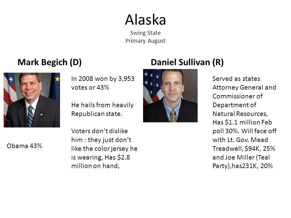Alaska Swing State Primary August Mark Begich (D)Daniel Sullivan (R) In 2008 won by 3,953 votes or 43% He hails from heavily Republican state.