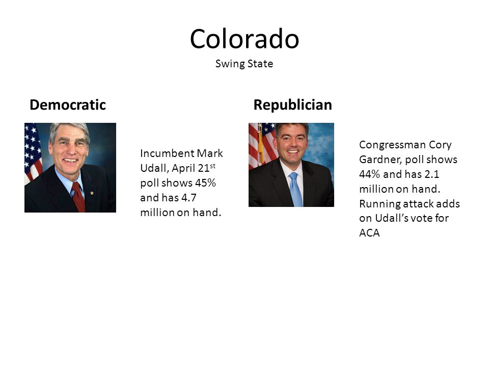 Colorado Swing State DemocraticRepublician Incumbent Mark Udall, April 21 st poll shows 45% and has 4.7 million on hand.