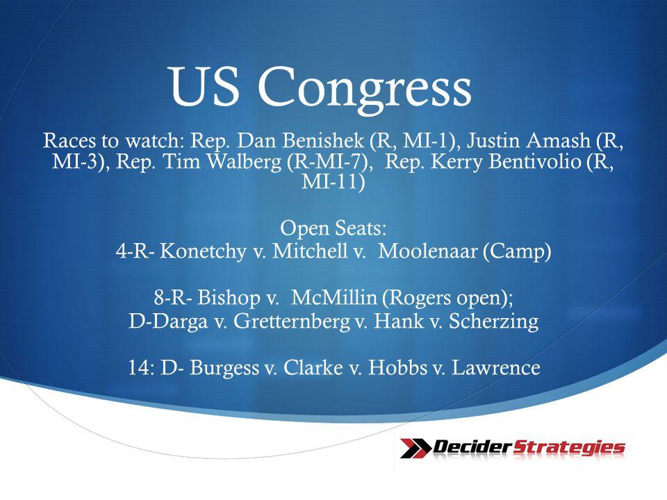 US Congress Races to watch: Rep. Dan Benishek (R, MI-1), Justin Amash (R, MI-3), Rep.