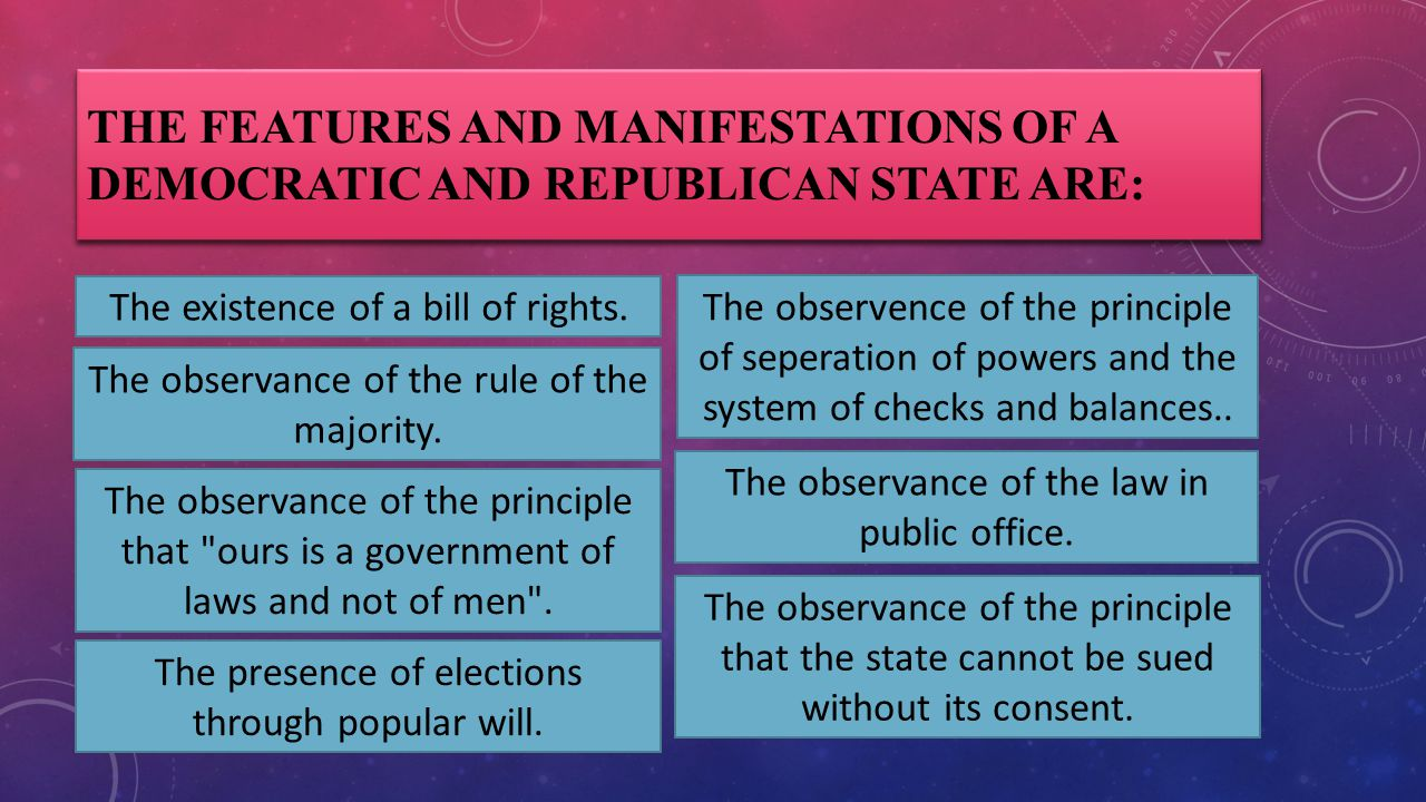 THE FEATURES AND MANIFESTATIONS OF A DEMOCRATIC AND REPUBLICAN STATE ARE: The existence of a bill of rights. The observance of the rule of the majorit