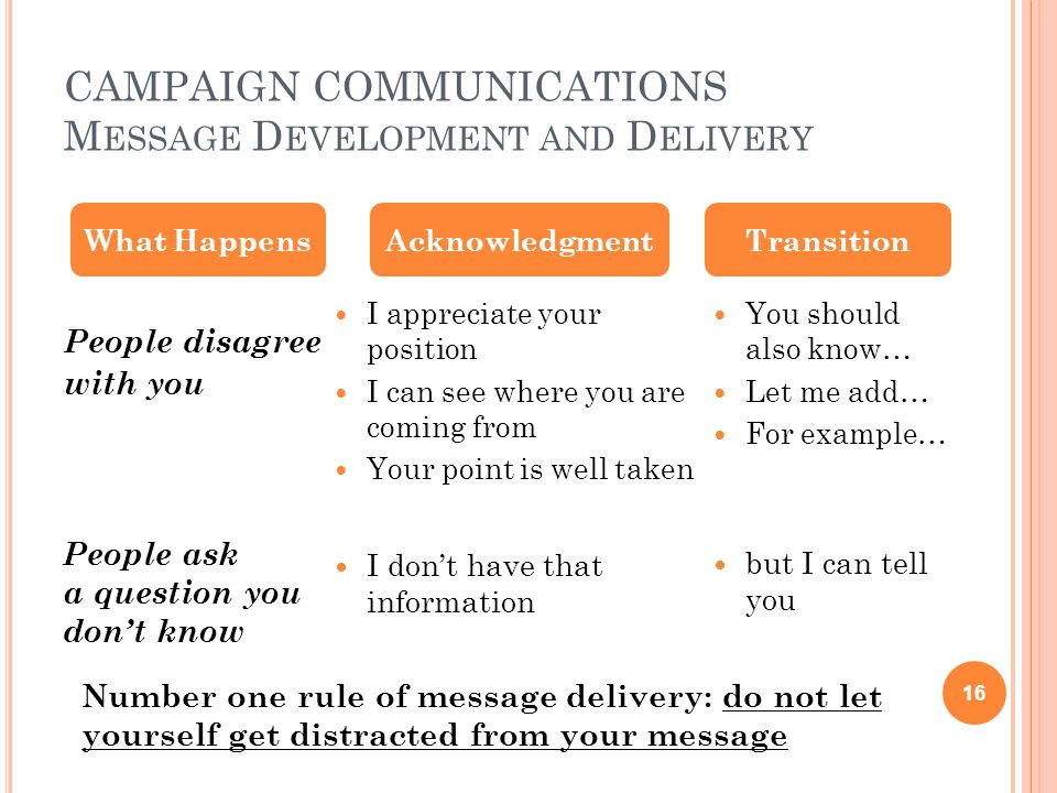 CAMPAIGN COMMUNICATIONS M ESSAGE D EVELOPMENT AND D ELIVERY 16 People disagree with you I appreciate your position I can see where you are coming from Your point is well taken What HappensTransitionAcknowledgment You should also know… Let me add… For example… People ask a question you don't know I don't have that information but I can tell you Number one rule of message delivery: do not let yourself get distracted from your message