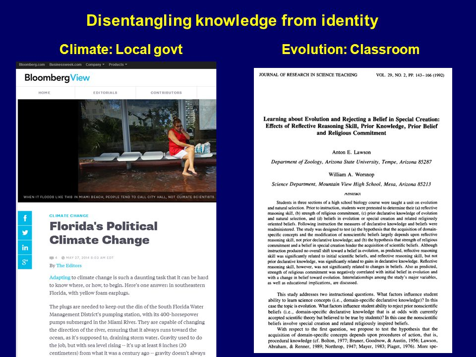 Disentangling knowledge from identity Climate: Local govtEvolution: Classroom