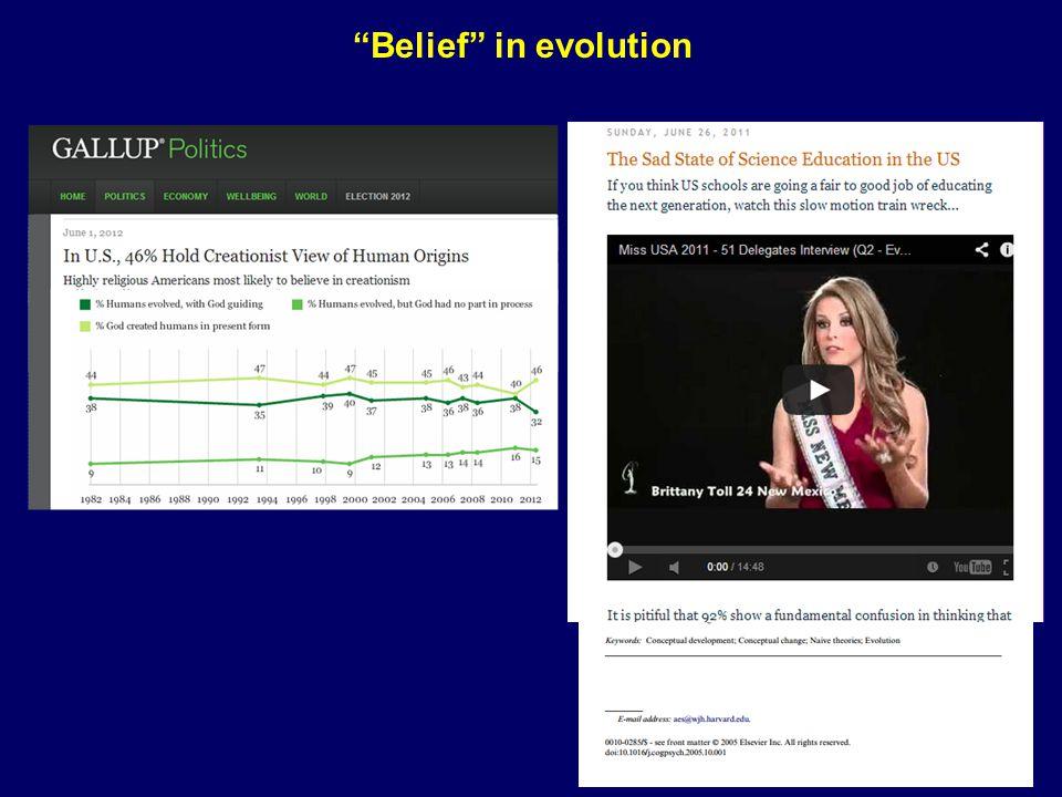 Belief in evolution