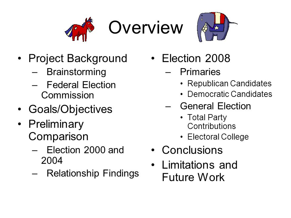 Background Election 2008 in the media constantly First Presidential Election in 12 years with no previous ties to the White House General Public knowledge about Campaign Financing Federal Election Commission