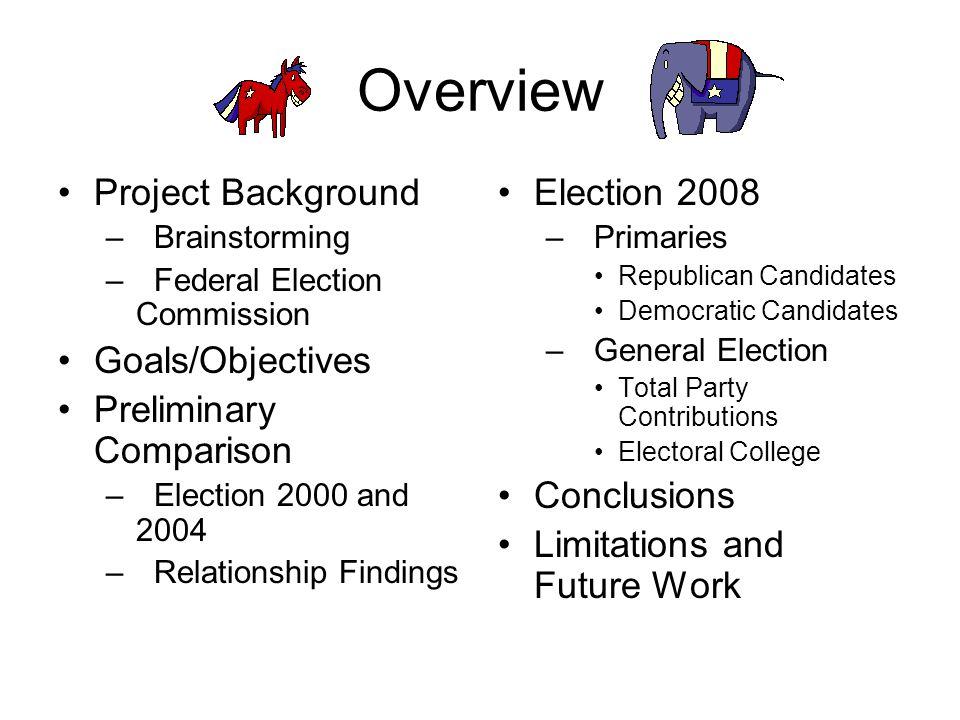Republican Candidates 2008 Totals Romney: 30,859,721 Giuliani: 30,590,059 McCain: 20,900,595