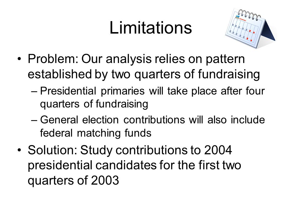 Limitations Problem: Our analysis relies on pattern established by two quarters of fundraising –Presidential primaries will take place after four quar