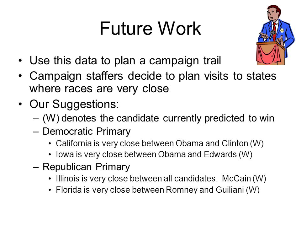 Future Work Use this data to plan a campaign trail Campaign staffers decide to plan visits to states where races are very close Our Suggestions: –(W)
