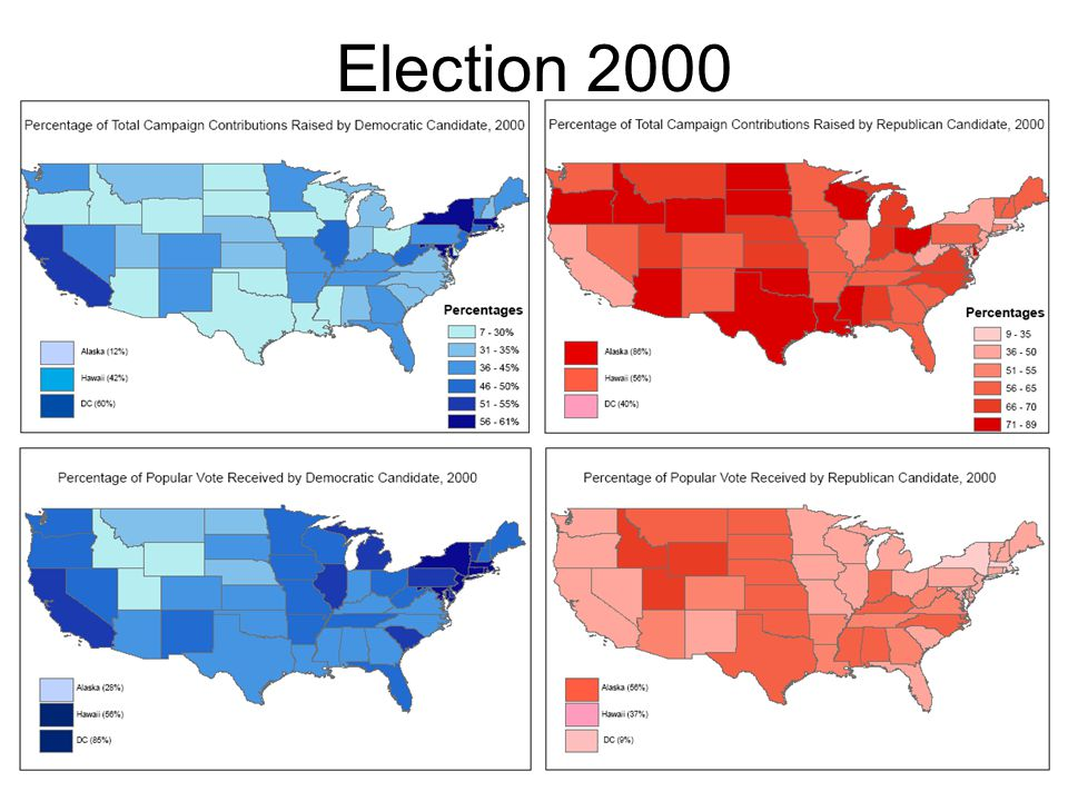 Conclusions 2008 Presidential Race –Democratic Party nominee: Hillary Clinton –Republican Party nominee: Rudy Giuliani Interestingly, neither of these candidates raised the largest amount of money in Q1 and Q2 of 2007 Winning in highly populated states counts.