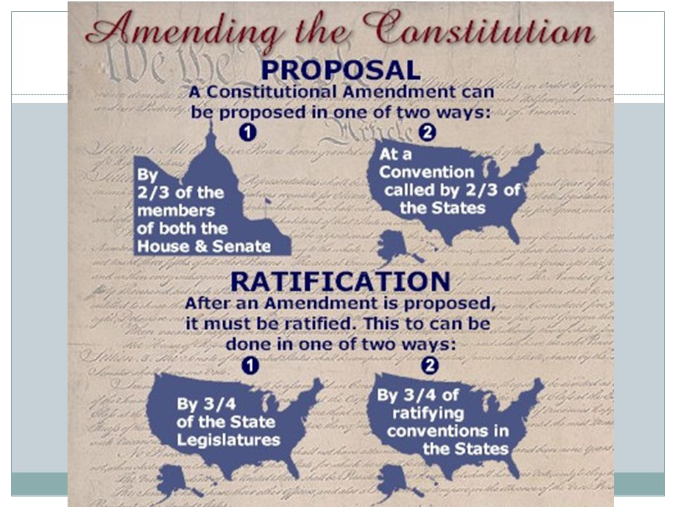Amending the US Constitution