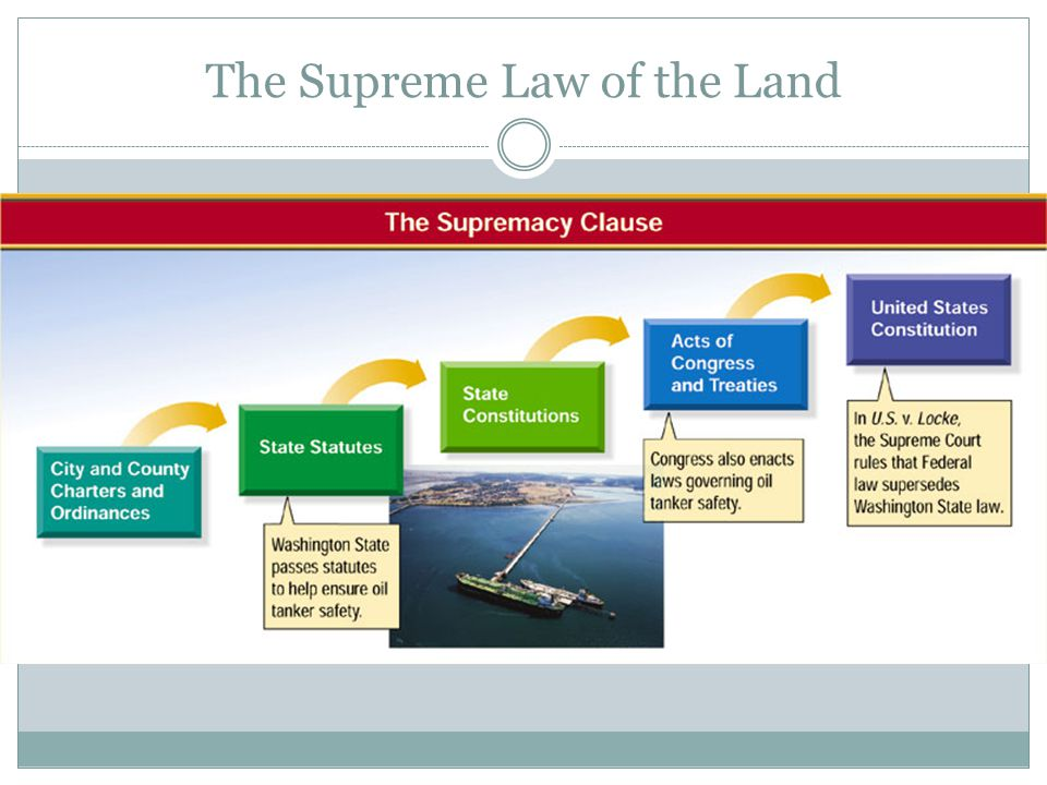 The Supreme Law of the Land The Supremacy Clause in the Constitution establishes the Constitution and United States laws as the supreme Law of the Land.