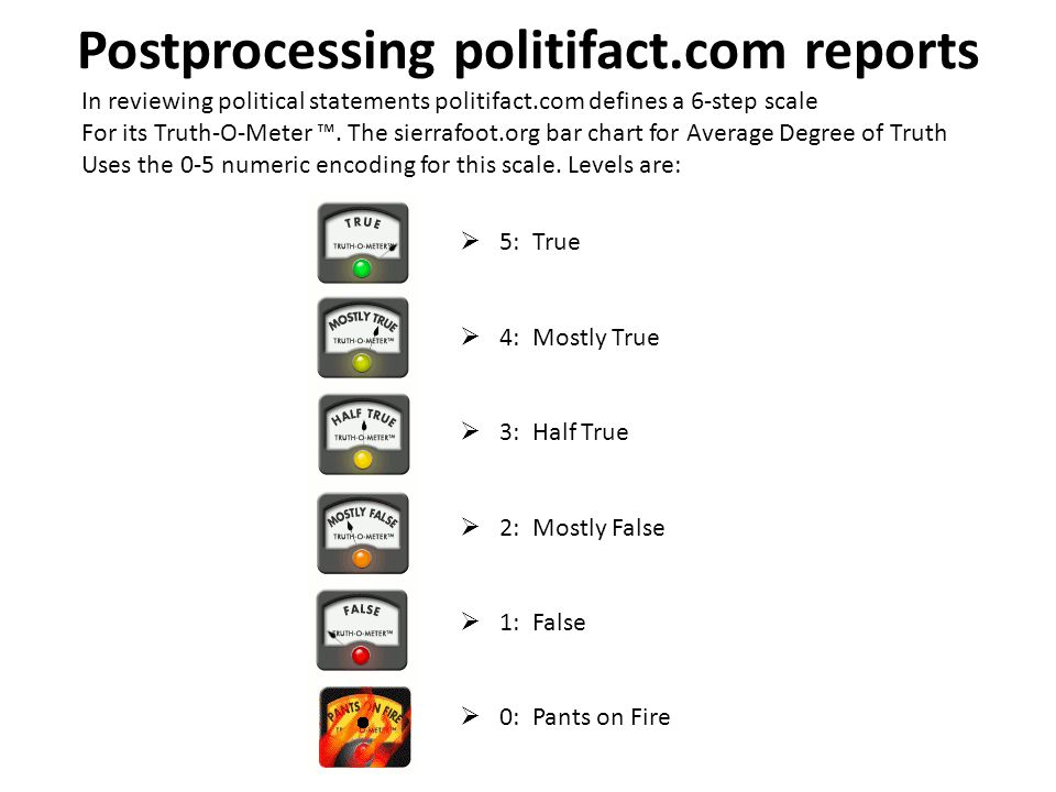 Postprocessing politifact.com reports In reviewing political statements politifact.com defines a 6-step scale For its Truth-O-Meter ™.