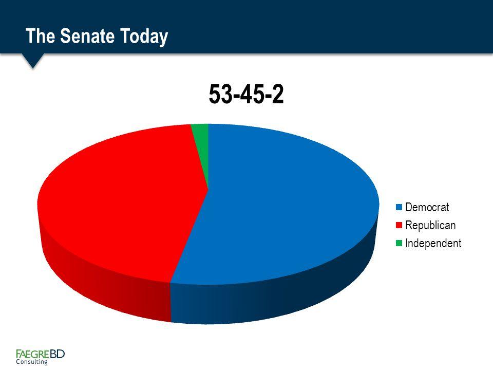 The Senate Today