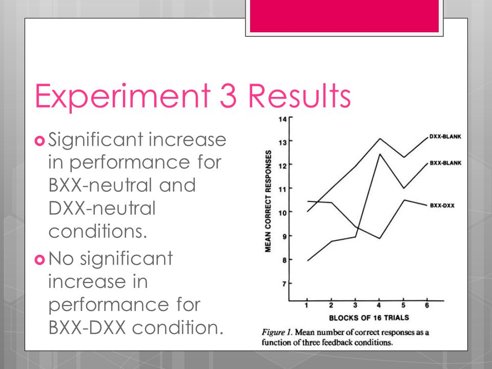 Experiment 3 Results  Significant increase in performance for BXX-neutral and DXX-neutral conditions.