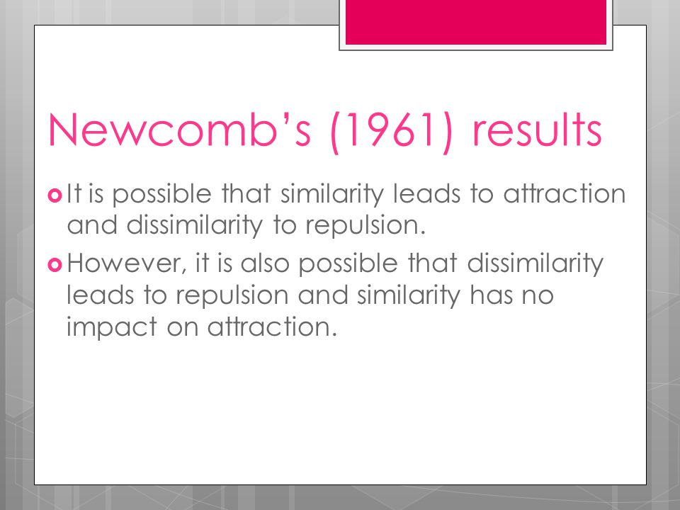 Experiment 1 Results  Attractive were rated higher than unattractive.