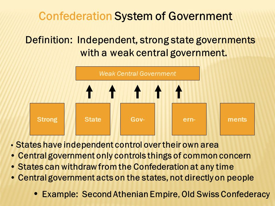 Confederation System of Government Definition: Independent, strong state governments with a weak central government. Weak Central Government Strong St