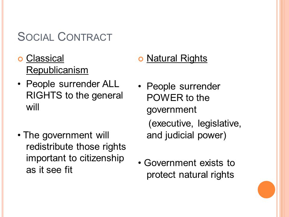 S OCIAL C ONTRACT Classical Republicanism People surrender ALL RIGHTS to the general will The government will redistribute those rights important to citizenship as it see fit Natural Rights People surrender POWER to the government (executive, legislative, and judicial power) Government exists to protect natural rights