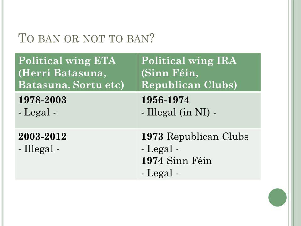 T O BAN OR NOT TO BAN ? Political wing ETA (Herri Batasuna, Batasuna, Sortu etc) Political wing IRA (Sinn Féin, Republican Clubs) 1978-2003 - Legal -