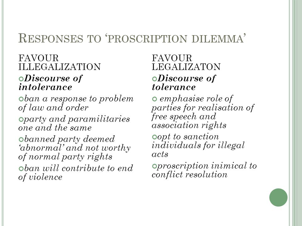R ESPONSES TO ' PROSCRIPTION DILEMMA ' FAVOUR ILLEGALIZATION Discourse of intolerance ban a response to problem of law and order party and paramilitaries one and the same banned party deemed 'abnormal' and not worthy of normal party rights ban will contribute to end of violence FAVOUR LEGALIZATON Discourse of tolerance emphasise role of parties for realisation of free speech and association rights opt to sanction individuals for illegal acts proscription inimical to conflict resolution