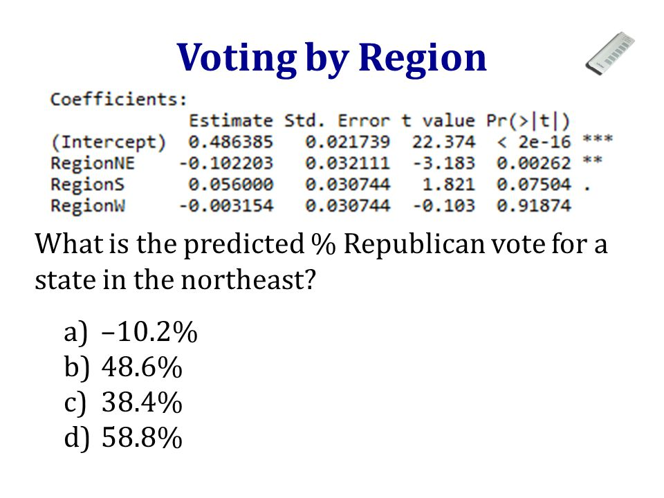 Voting by Region What is the predicted % Republican vote for a state in the northeast.