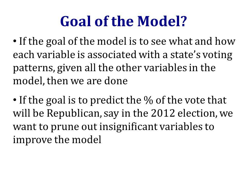 Goal of the Model.
