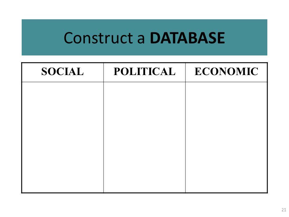 21 Construct a DATABASE SOCIALPOLITICALECONOMIC