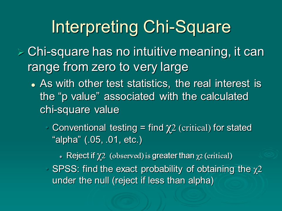 Interpreting Chi-Square  Chi-square has no intuitive meaning, it can range from zero to very large As with other test statistics, the real interest is the p value associated with the calculated chi-square value As with other test statistics, the real interest is the p value associated with the calculated chi-square value Conventional testing = find χ 2 (critical) for stated alpha (.05,.01, etc.)Conventional testing = find χ 2 (critical) for stated alpha (.05,.01, etc.) Reject if χ 2 (observed) is greater than χ 2 (critical) Reject if χ 2 (observed) is greater than χ 2 (critical) SPSS: find the exact probability of obtaining the χ2 under the null (reject if less than alpha)SPSS: find the exact probability of obtaining the χ2 under the null (reject if less than alpha)