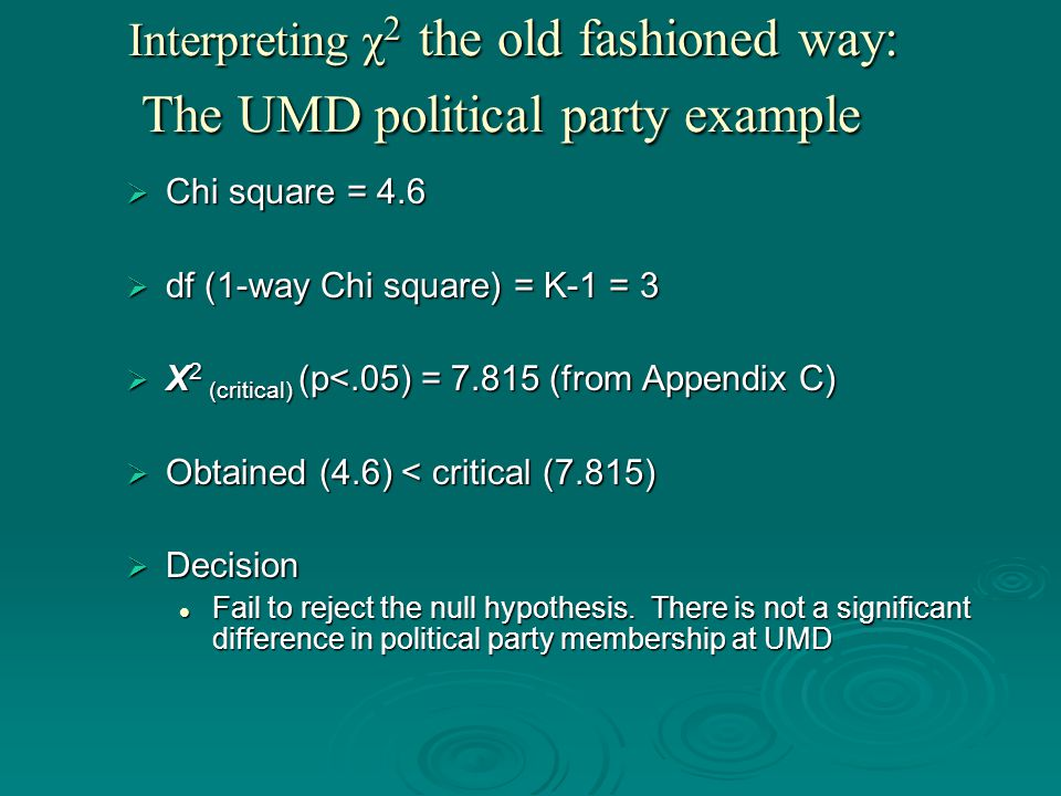 Interpreting χ 2 the old fashioned way: The UMD political party example  Chi square = 4.6  df (1-way Chi square) = K-1 = 3  X 2 (critical) (p<.05) = 7.815 (from Appendix C)  Obtained (4.6) < critical (7.815)  Decision Fail to reject the null hypothesis.