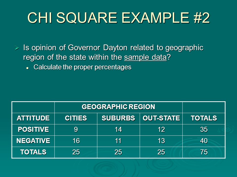CHI SQUARE EXAMPLE #2  Is opinion of Governor Dayton related to geographic region of the state within the sample data.