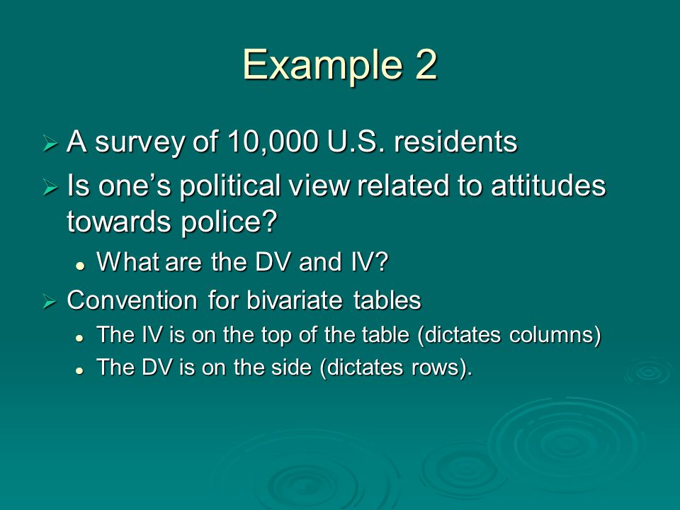 Example 2  A survey of 10,000 U.S.