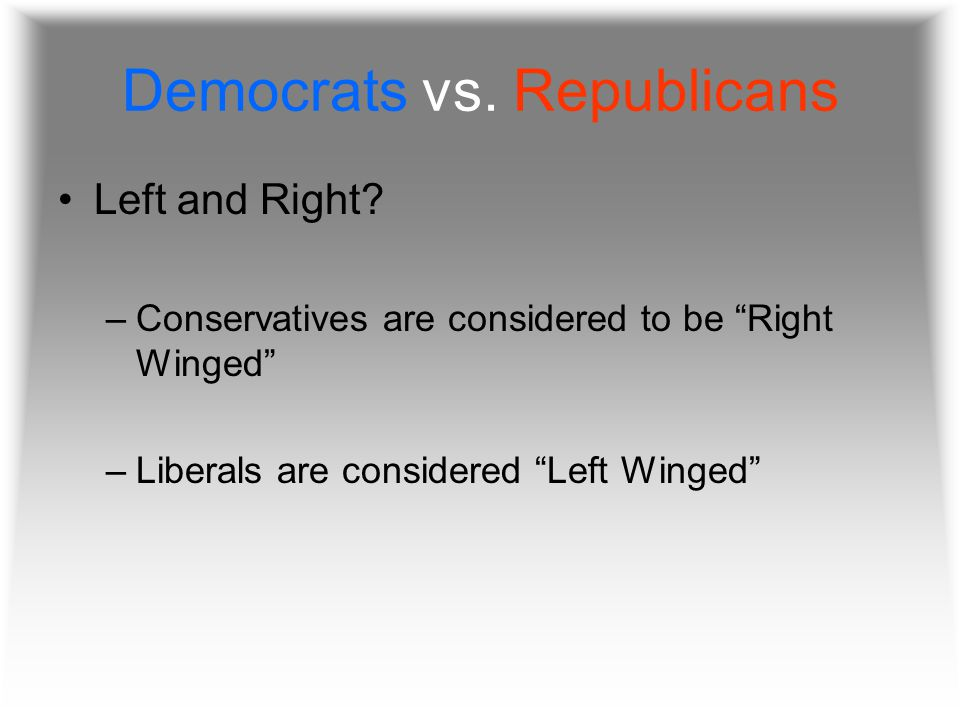 Democrats vs. Republicans Left and Right.