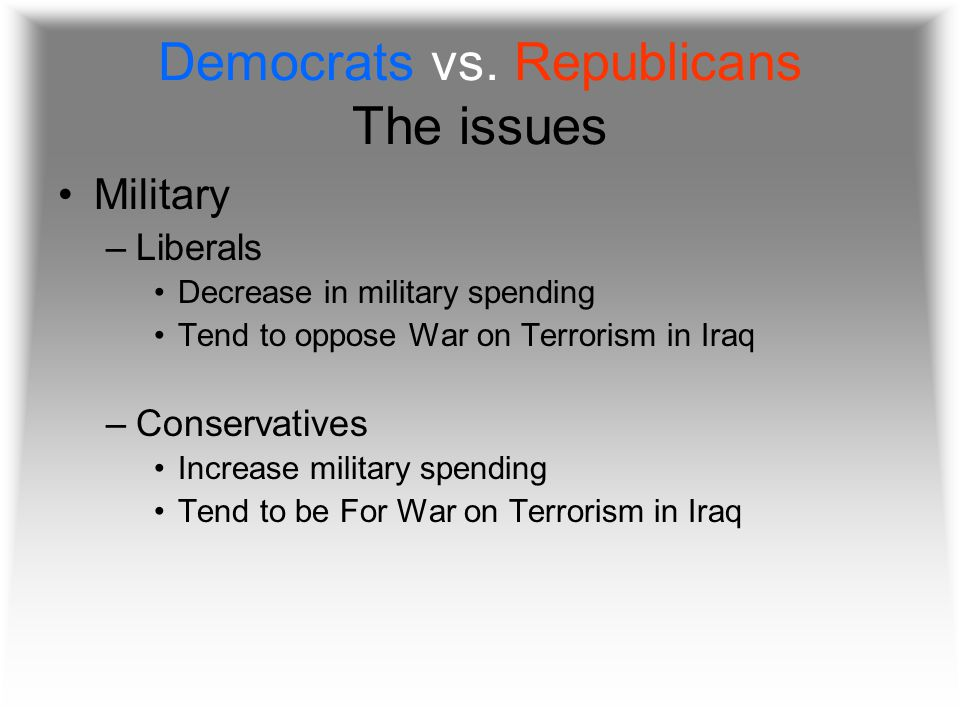 Democrats vs. Republicans The issues Military –Liberals Decrease in military spending Tend to oppose War on Terrorism in Iraq –Conservatives Increase