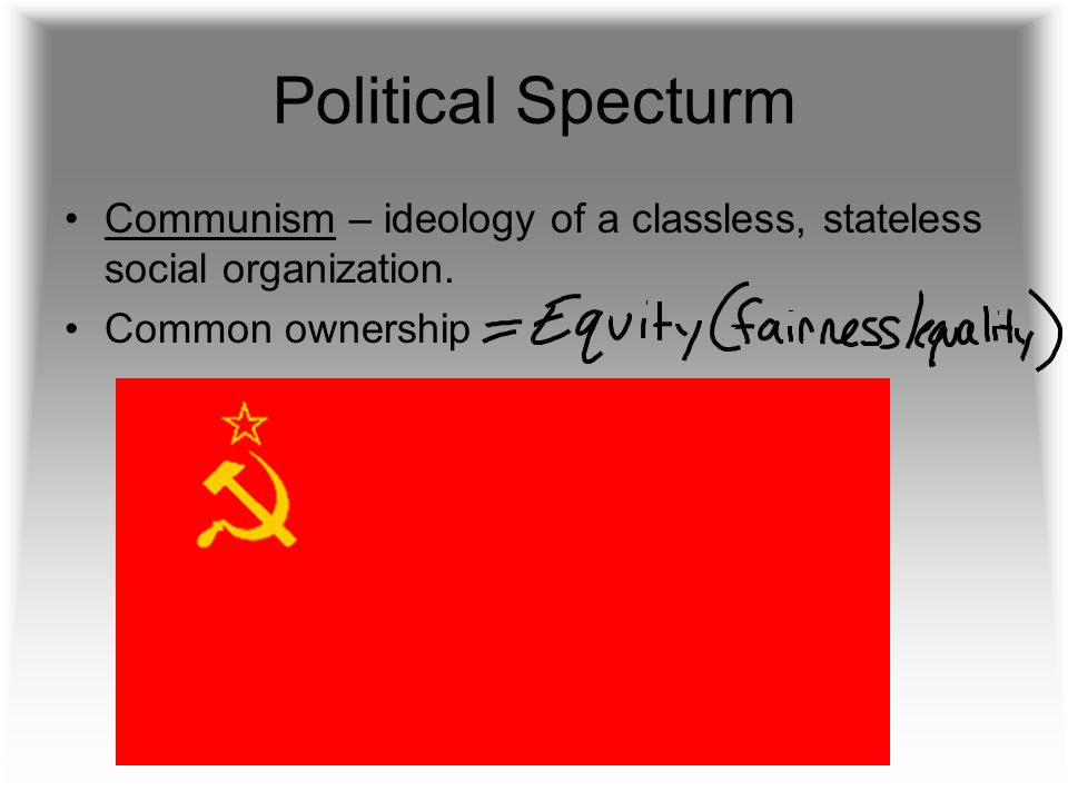 Political Spectrum Fascism - authoritarian political ideology that considers individual and other societal interests less important than interests of the state Nationalism and anti- communist