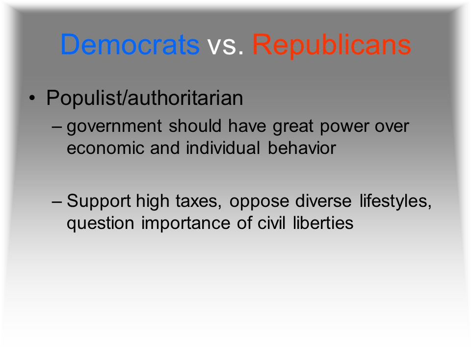 Democrats vs.Republicans Left and Right.