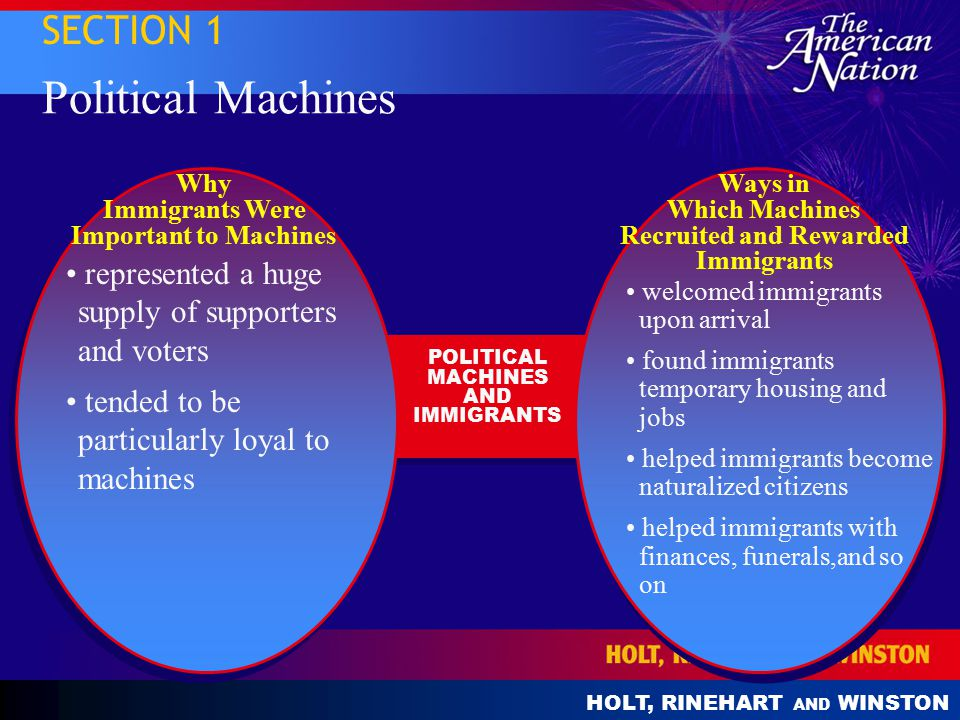 HOLT, RINEHART AND WINSTON The American Nation HOLT SECTION 1 Political Machines Why Immigrants Were Important to Machines represented a huge supply of supporters and voters tended to be particularly loyal to machines Ways in Which Machines Recruited and Rewarded Immigrants welcomed immigrants upon arrival found immigrants temporary housing and jobs helped immigrants become naturalized citizens helped immigrants with finances, funerals,and so on POLITICAL MACHINES AND IMMIGRANTS