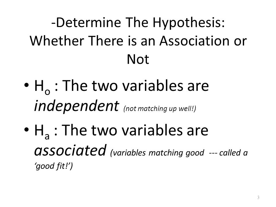 -Determine The Hypothesis: Whether There is an Association or Not H o : The two variables are independent (not matching up well!) H a : The two variables are associated (variables matching good --- called a 'good fit!') 3