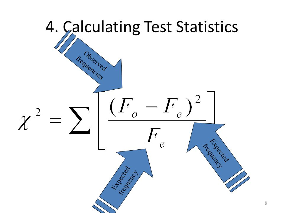 4. Calculating Test Statistics 8 Observed frequencies Expected frequency