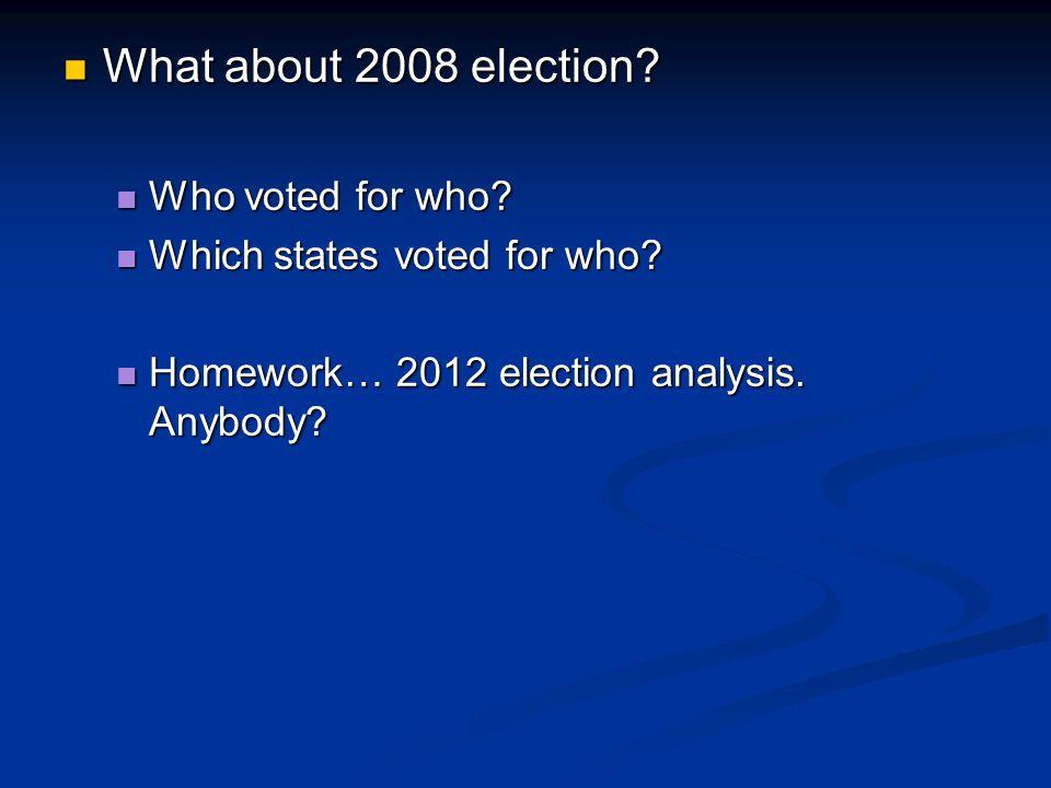 What about 2008 election? What about 2008 election? Who voted for who? Who voted for who? Which states voted for who? Which states voted for who? Home