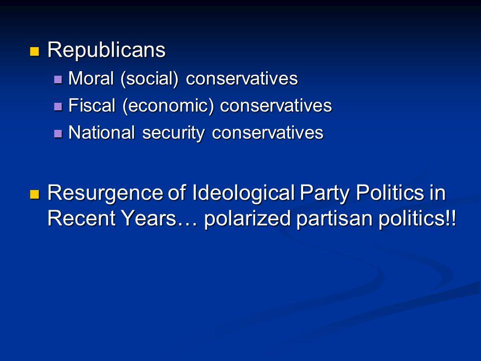 Republicans Republicans Moral (social) conservatives Moral (social) conservatives Fiscal (economic) conservatives Fiscal (economic) conservatives Nati