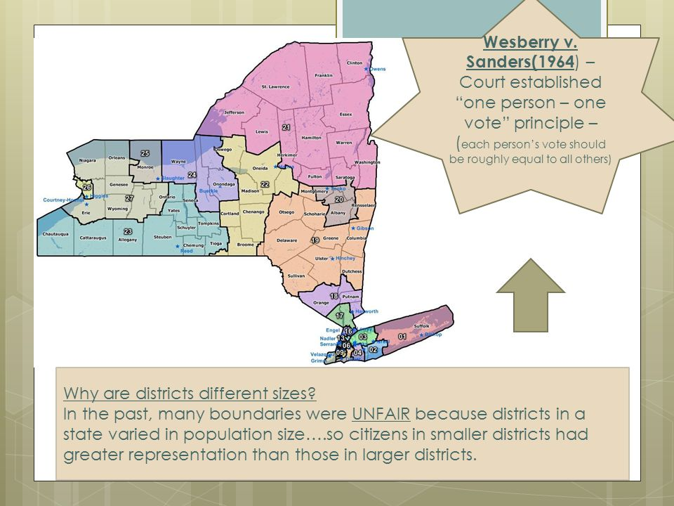 Why are districts different sizes? In the past, many boundaries were UNFAIR because districts in a state varied in population size….so citizens in sma