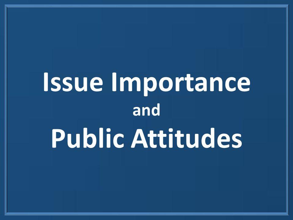 and Public Attitudes