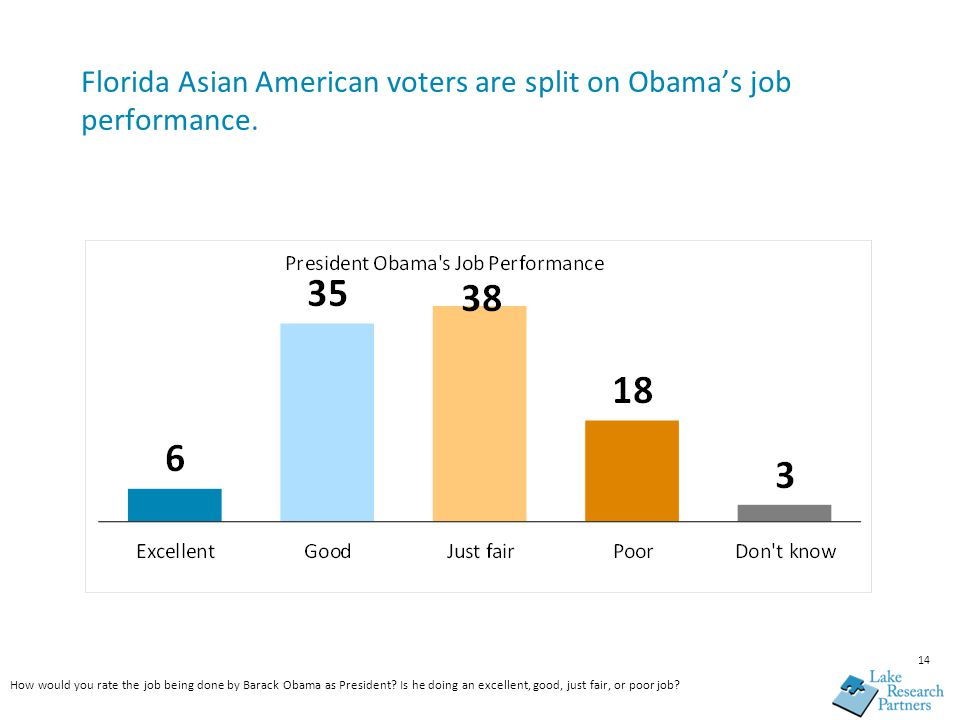 14 Florida Asian American voters are split on Obama's job performance. How would you rate the job being done by Barack Obama as President? Is he doing