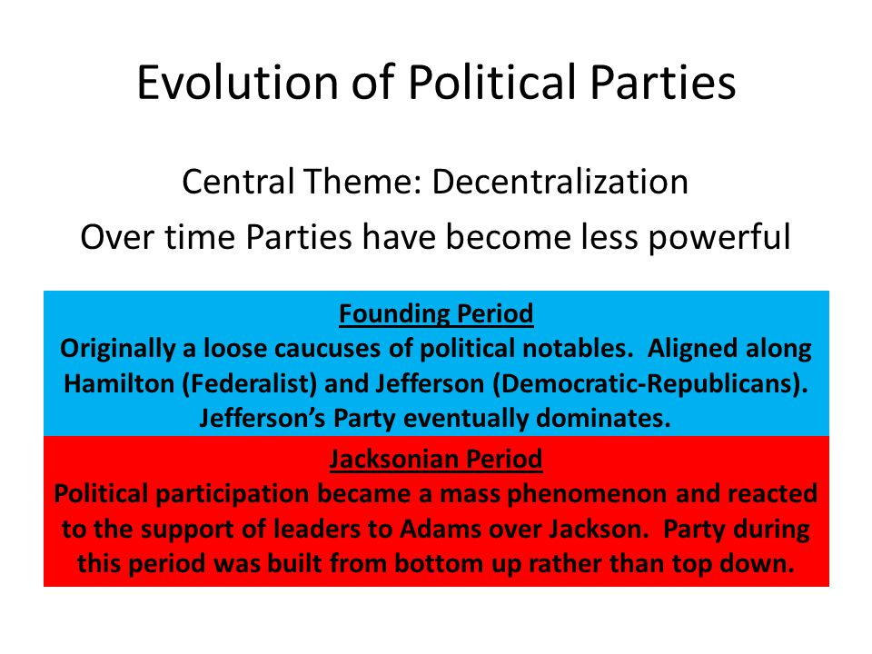 Evolution of Political Parties Central Theme: Decentralization Over time Parties have become less powerful Founding Period Originally a loose caucuses