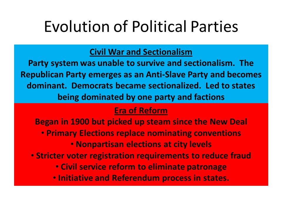 Evolution of Political Parties Civil War and Sectionalism Party system was unable to survive and sectionalism. The Republican Party emerges as an Anti