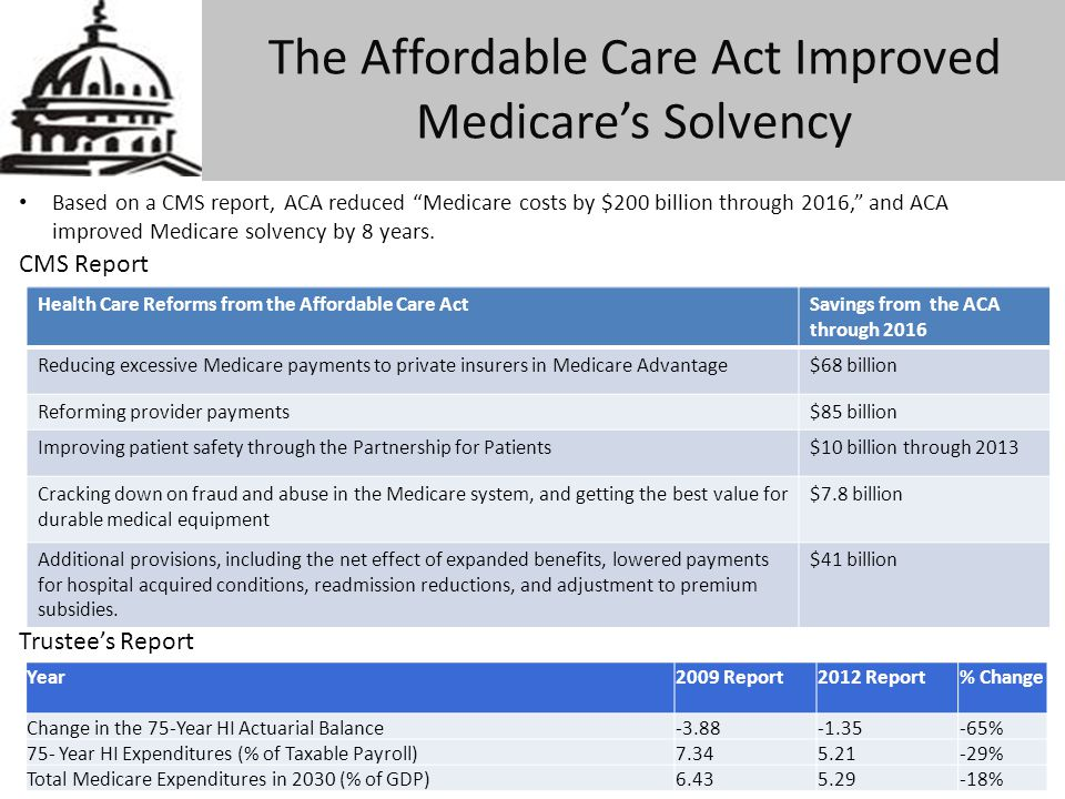 "The Affordable Care Act Improved Medicare's Solvency Based on a CMS report, ACA reduced ""Medicare costs by $200 billion through 2016,"" and ACA improve"
