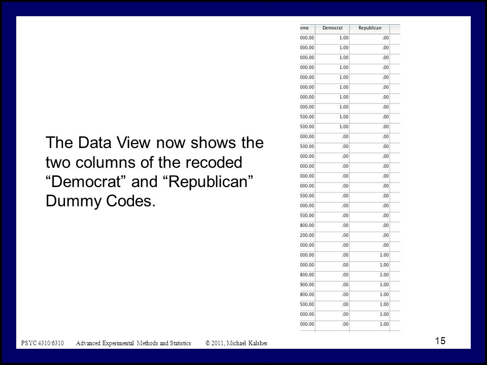 PSYC 4310/6310 Advanced Experimental Methods and Statistics © 2011, Michael Kalsher 15 The Data View now shows the two columns of the recoded Democrat and Republican Dummy Codes.