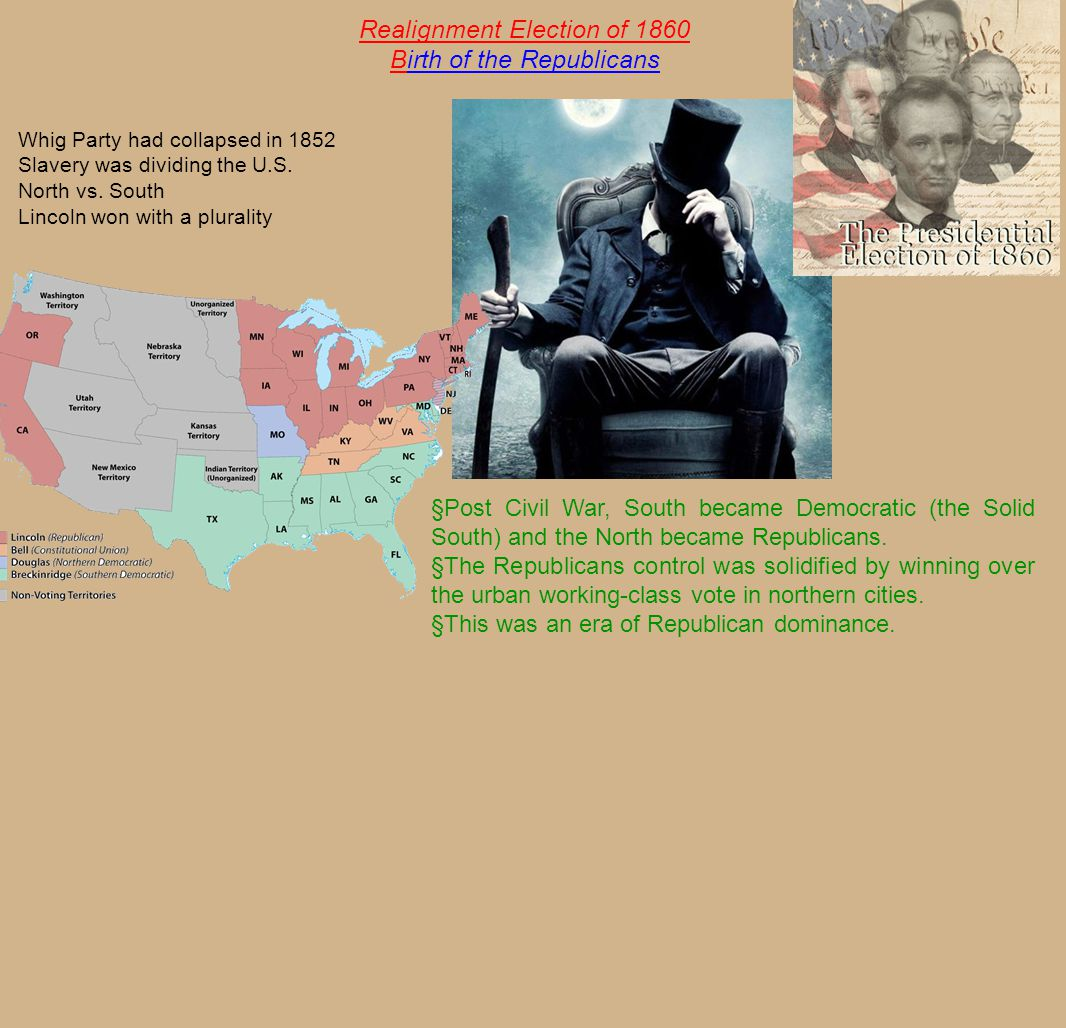 Realignment Election of 1860 Birth of the Republicans Whig Party had collapsed in 1852 Slavery was dividing the U.S.