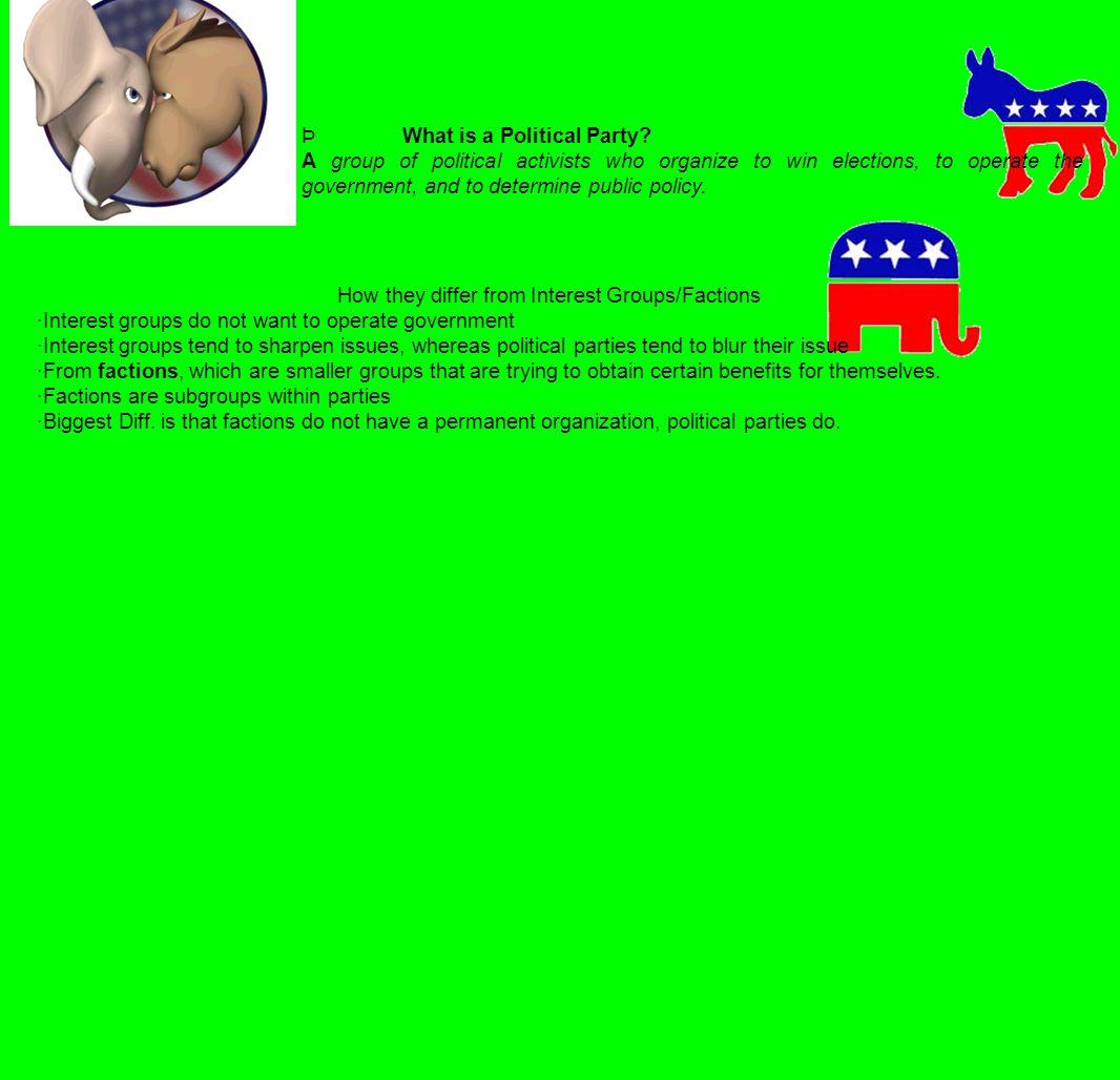 ÞWhat is a Political Party.