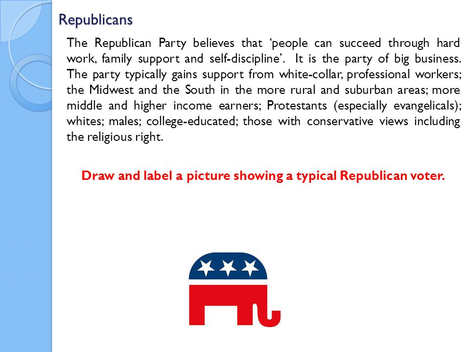 Republicans The Republican Party believes that 'people can succeed through hard work, family support and self-discipline'.